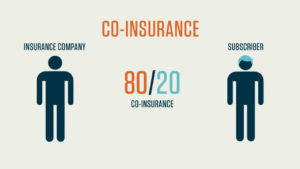 Important things you need to know about medical card As Co-Insurance