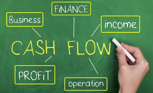 Business - Replying On Cash Flow